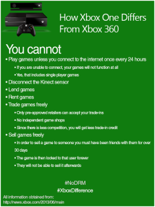 Xbox One Details